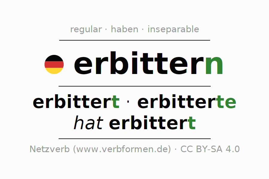 Entire conjugation of the German verb erbittern. All tenses are clearly represented in a table.