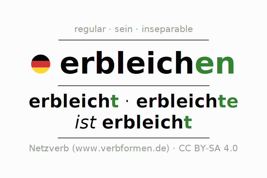 Entire conjugation of the German verb erbleichen (regelm). All tenses and modes are clearly represented in a table.