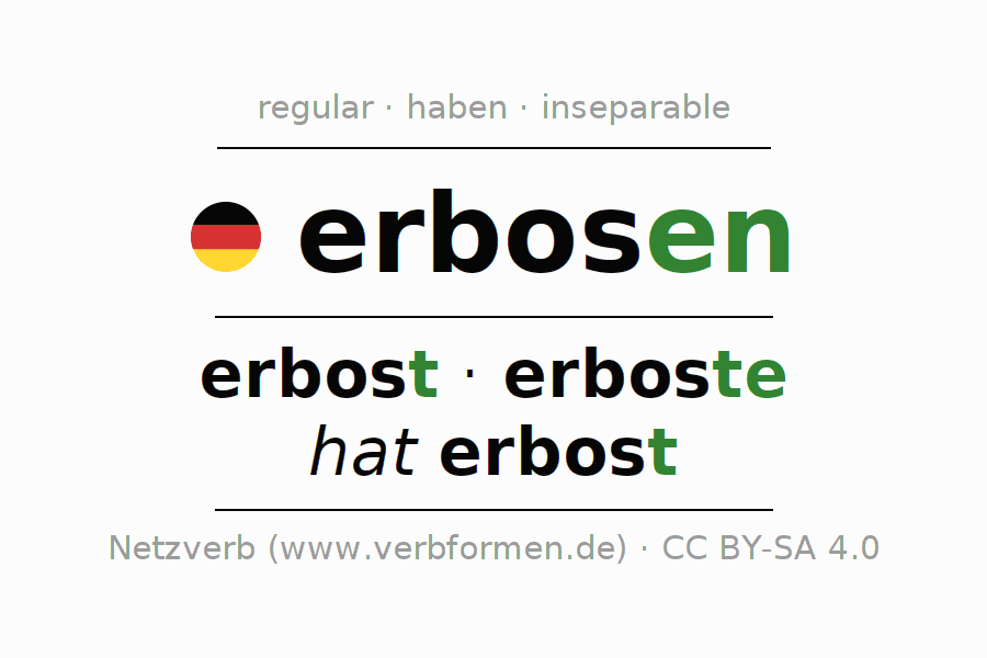 Entire conjugation of the German verb sich erbosen. All tenses are clearly represented in a table.