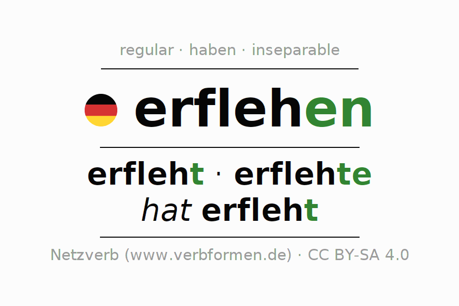 Entire conjugation of the German verb erflehen. All tenses and modes are clearly represented in a table.