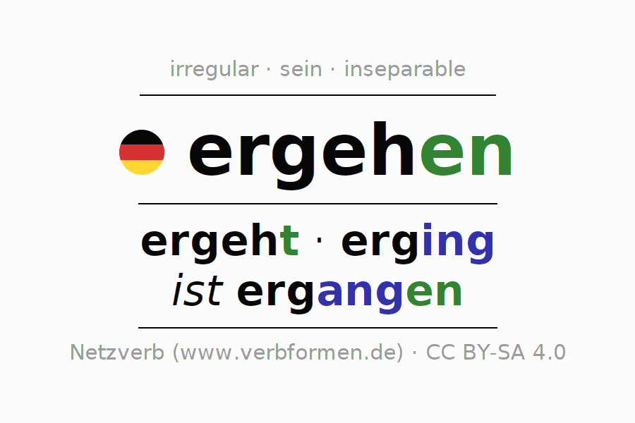 Entire conjugation of the German verb sich ergehen (hat). All tenses are clearly represented in a table.