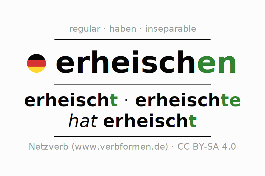 Entire conjugation of the German verb erheischen. All tenses are clearly represented in a table.