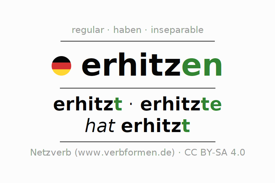 Entire conjugation of the German verb erhitzen. All tenses are clearly represented in a table.