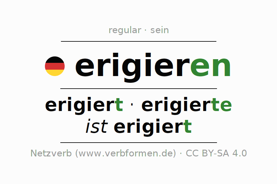Entire conjugation of the German verb erigieren. All tenses and modes are clearly represented in a table.