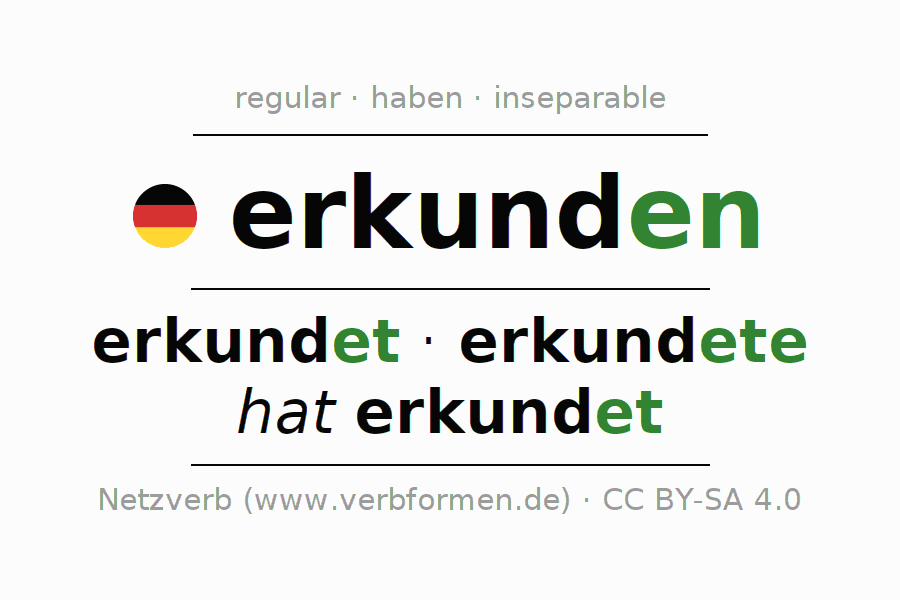 Entire conjugation of the German verb erkunden. All tenses are clearly represented in a table.