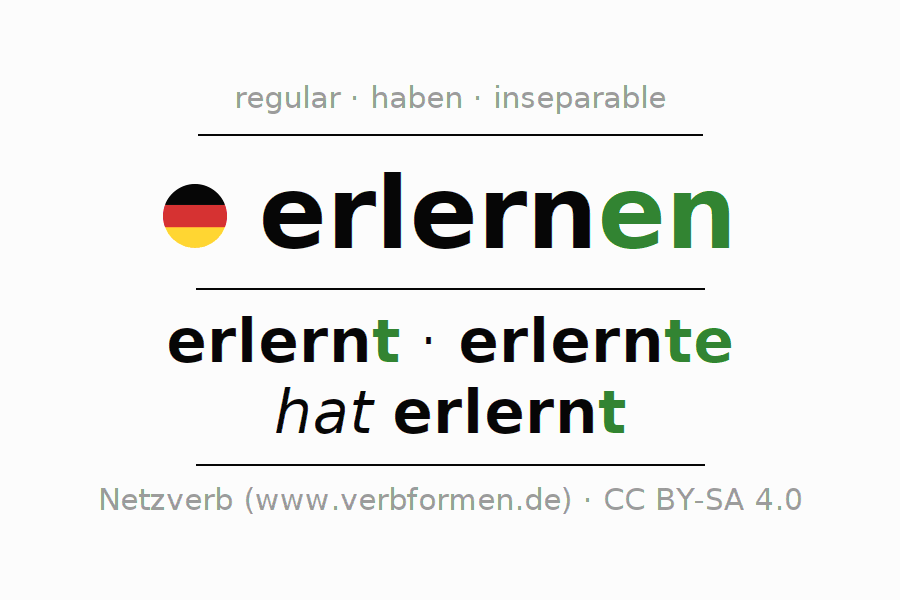 Conjugation of German verb erlernen