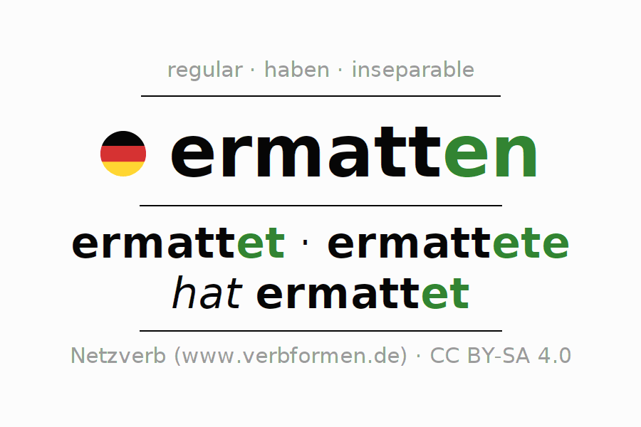 Entire conjugation of the German verb ermatten (ist). All tenses and modes are clearly represented in a table.