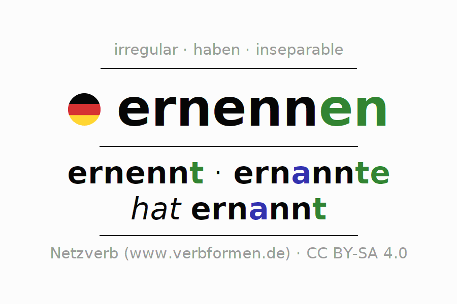 Entire conjugation of the German verb ernennen. All tenses are clearly represented in a table.