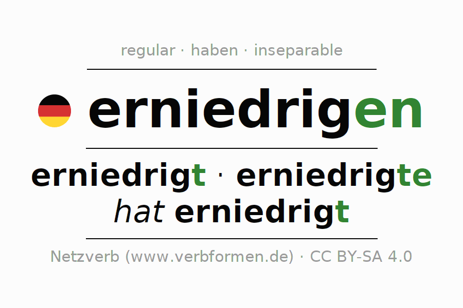 Entire conjugation of the German verb erniedrigen. All tenses and modes are clearly represented in a table.