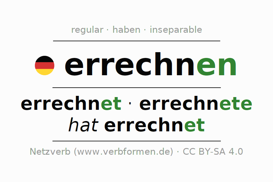 Entire conjugation of the German verb errechnen. All tenses are clearly represented in a table.