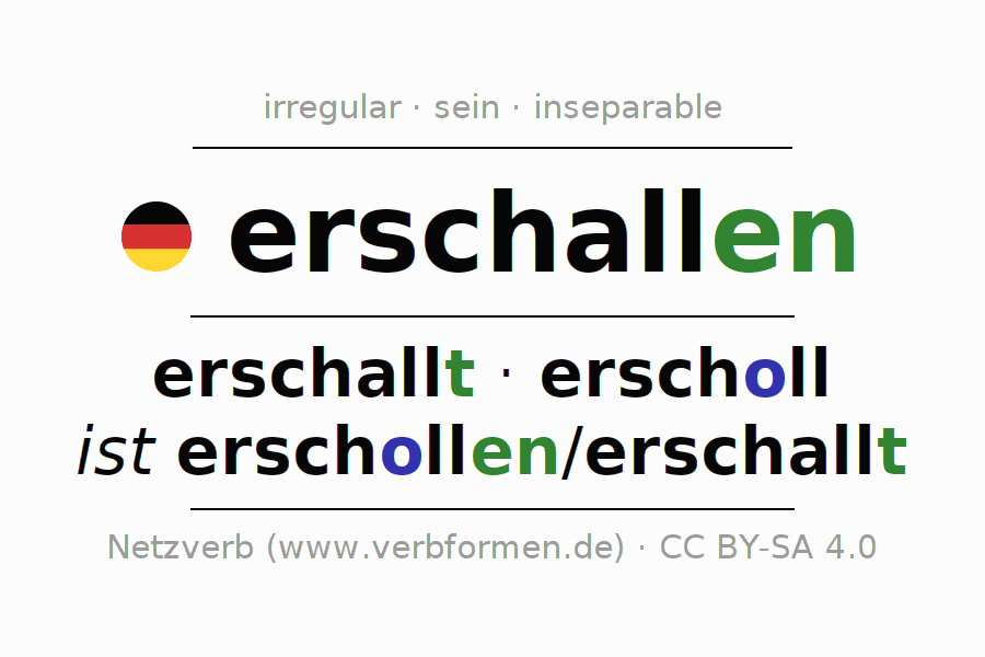 Entire conjugation of the German verb erschallen (regelm). All tenses are clearly represented in a table.