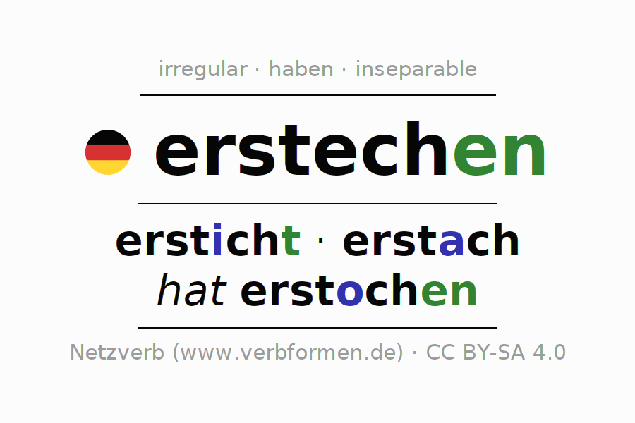 Entire conjugation of the German verb erstechen. All tenses are clearly represented in a table.