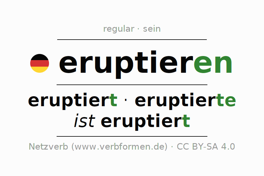 Entire conjugation of the German verb eruptieren. All tenses are clearly represented in a table.