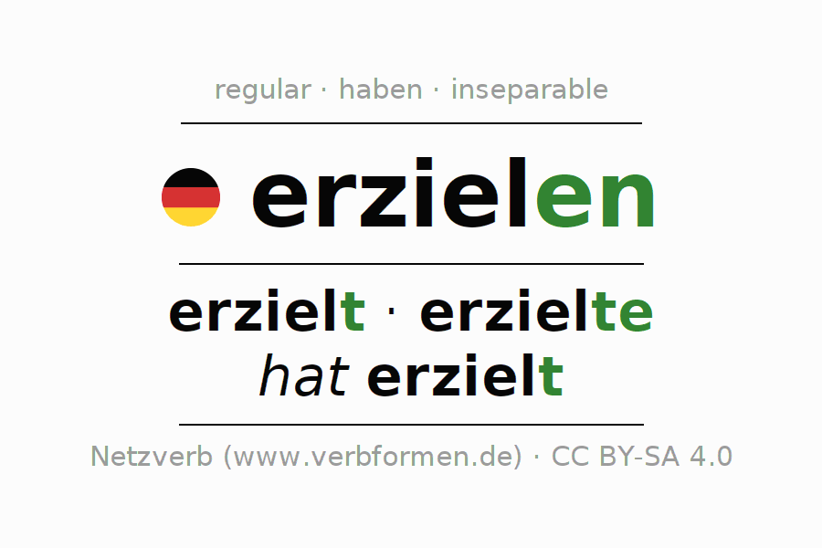 Entire conjugation of the German verb erzielen. All tenses are clearly represented in a table.