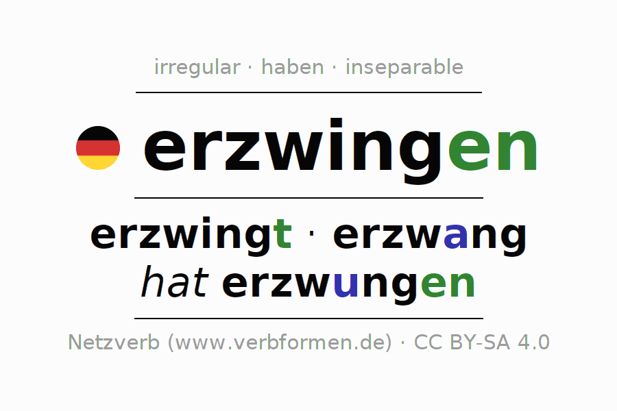 Conjugation of German verb erzwingen