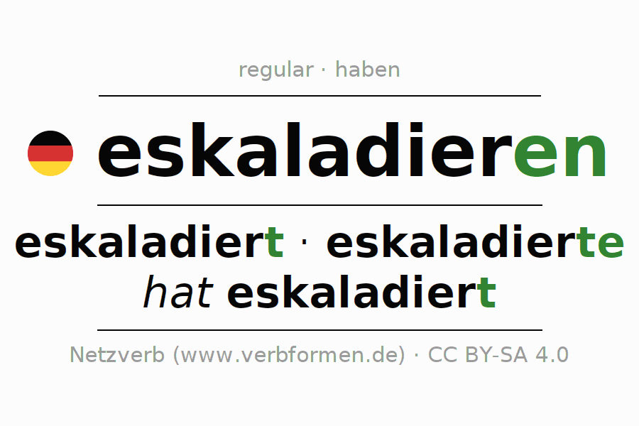 Conjugation of German verb eskaladieren
