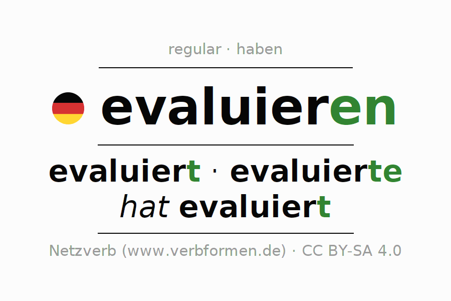 Entire conjugation of the German verb evaluieren. All tenses are clearly represented in a table.