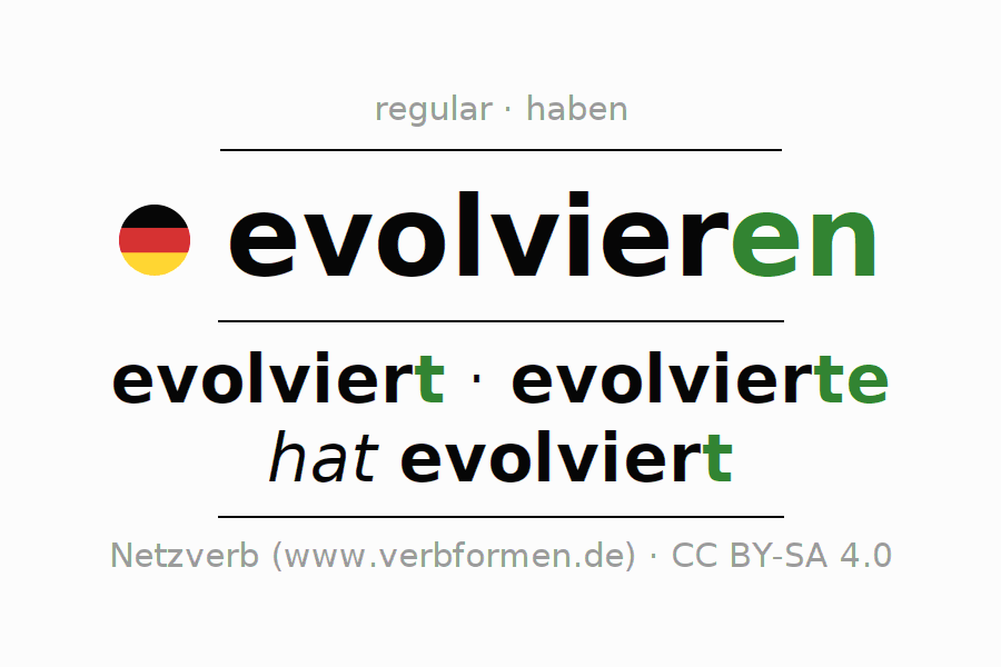 Entire conjugation of the German verb evolvieren. All tenses and modes are clearly represented in a table.