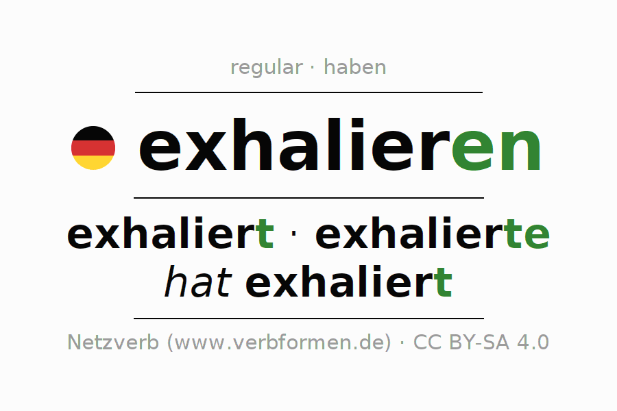 Entire conjugation of the German verb exhalieren. All tenses and modes are clearly represented in a table.