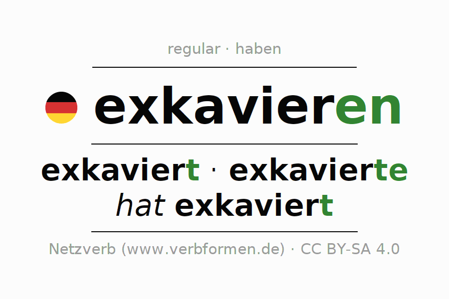 Entire conjugation of the German verb exkavieren. All tenses are clearly represented in a table.