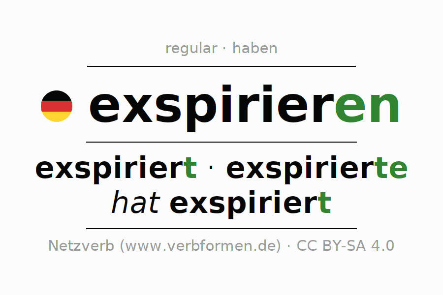 Entire conjugation of the German verb exspirieren. All tenses are clearly represented in a table.
