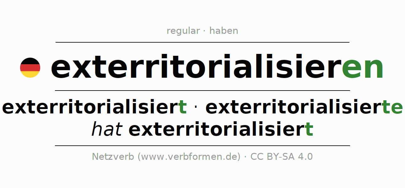 Conjugation of German verb exterritorialisieren