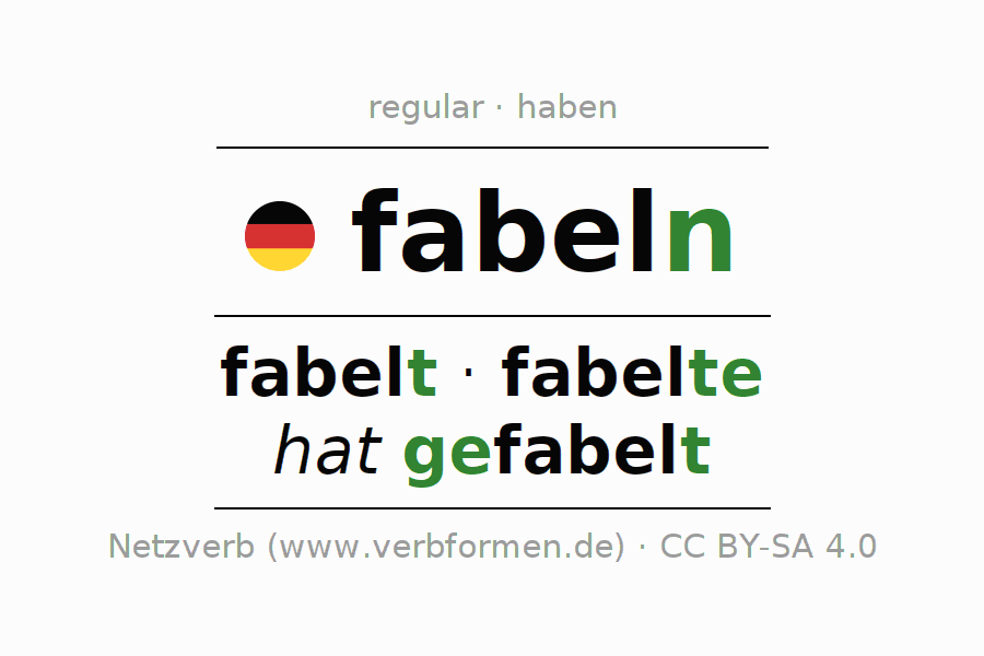 Entire conjugation of the German verb fabeln. All tenses and modes are clearly represented in a table.