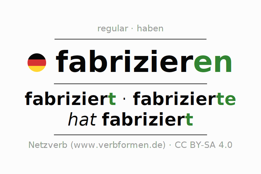Entire conjugation of the German verb fabrizieren. All tenses and modes are clearly represented in a table.