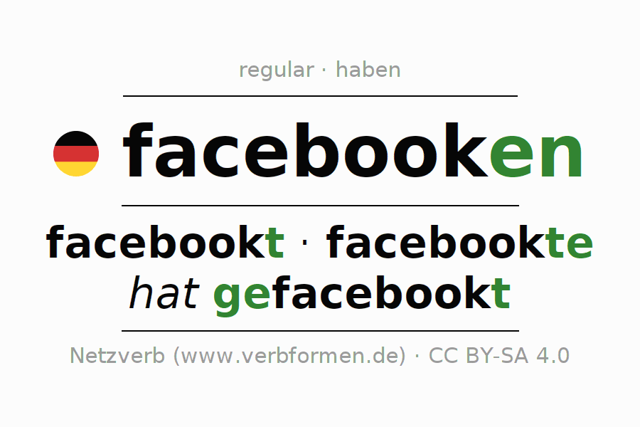 Entire conjugation of the German verb facebooken. All tenses and modes are clearly represented in a table.