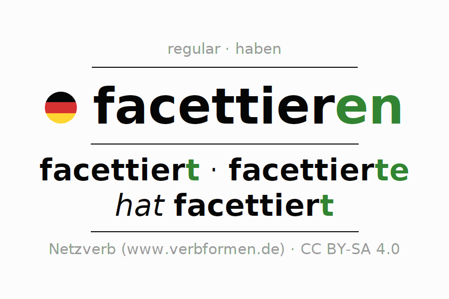 Conjugation of German verb facettieren