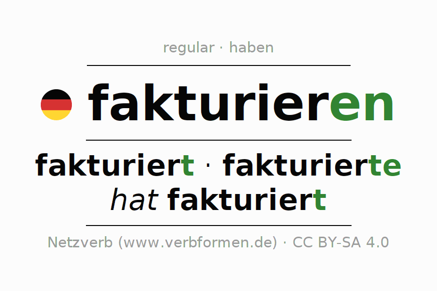 Entire conjugation of the German verb fakturieren. All tenses and modes are clearly represented in a table.