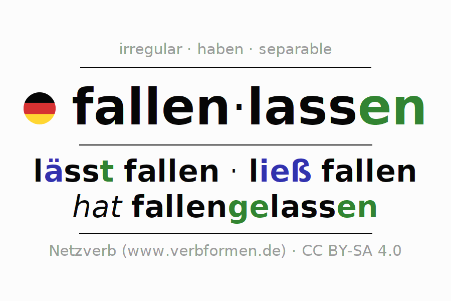 Entire conjugation of the German verb fallenlassen. All tenses and modes are clearly represented in a table.