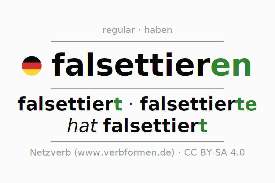 Entire conjugation of the German verb falsettieren. All tenses and modes are clearly represented in a table.