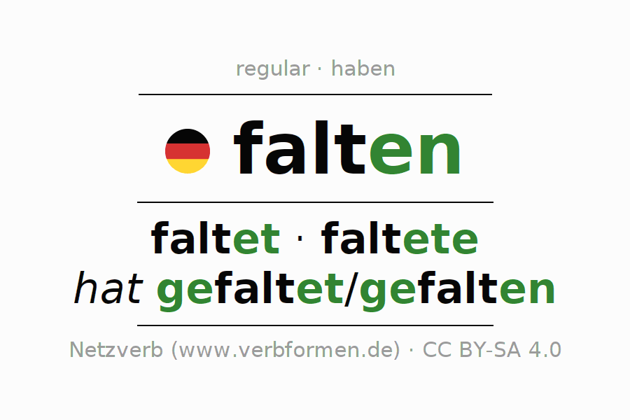 Entire conjugation of the German verb falten. All tenses and modes are clearly represented in a table.