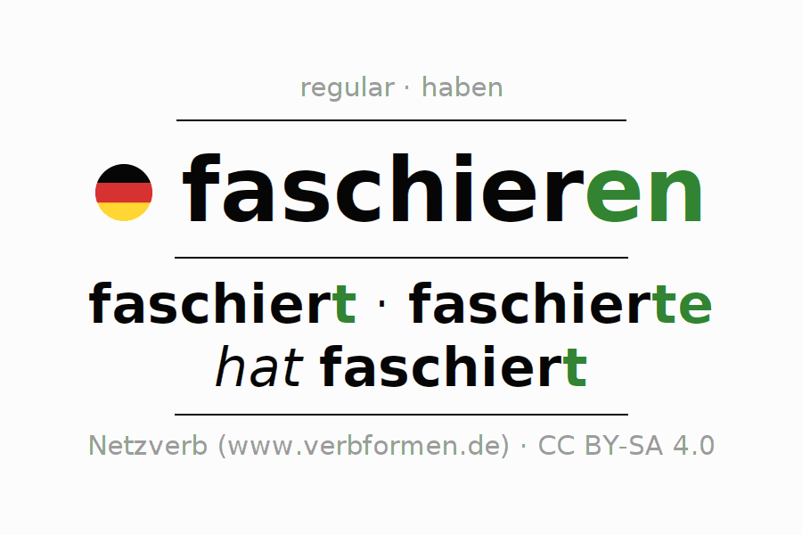 Entire conjugation of the German verb faschieren. All tenses are clearly represented in a table.