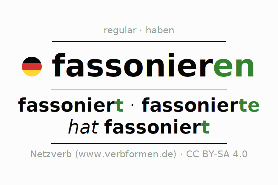 Entire conjugation of the German verb fassonieren. All tenses are clearly represented in a table.