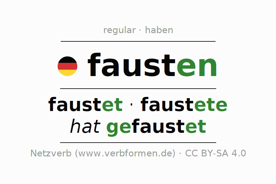 Entire conjugation of the German verb fausten. All tenses are clearly represented in a table.