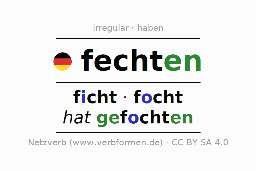 Entire conjugation of the German verb fechten. All tenses and modes are clearly represented in a table.