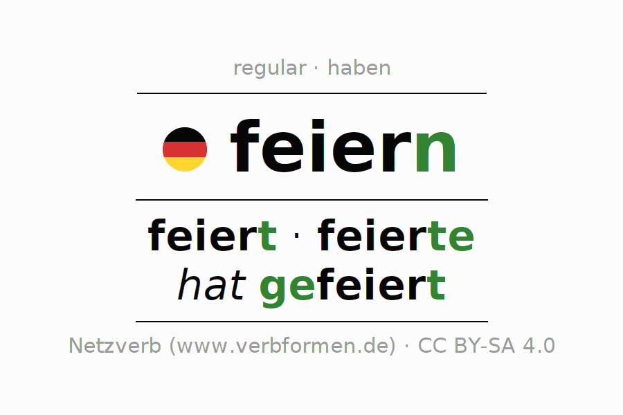 Entire conjugation of the German verb feiern. All tenses and modes are clearly represented in a table.
