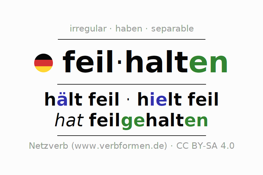 Entire conjugation of the German verb feilhalten. All tenses are clearly represented in a table.