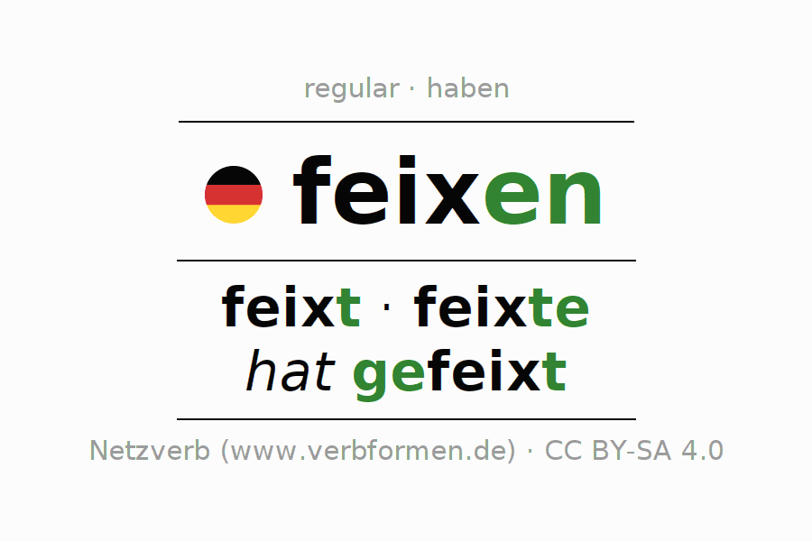 Entire conjugation of the German verb feixen. All tenses and modes are clearly represented in a table.