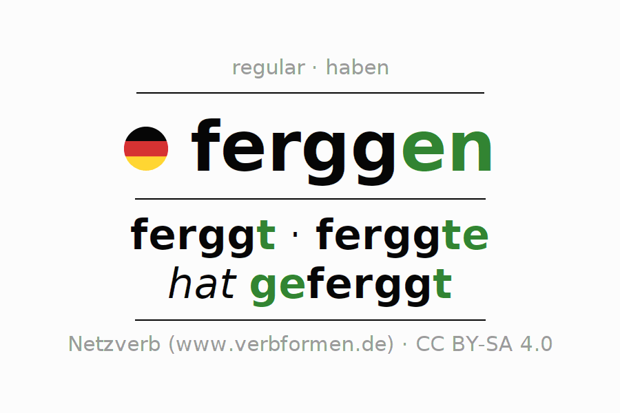 Entire conjugation of the German verb ferggen. All tenses are clearly represented in a table.