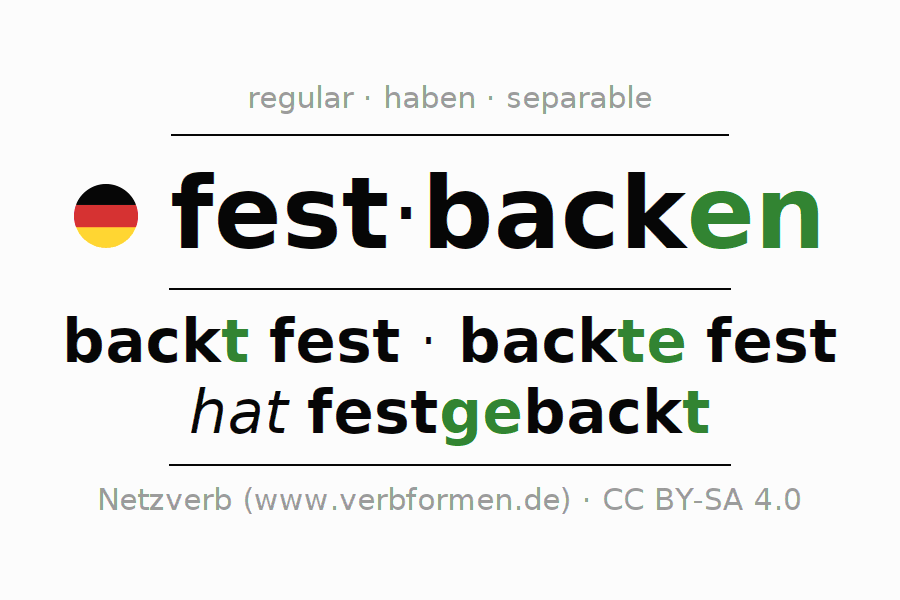 Entire conjugation of the German verb festbacken. All tenses are clearly represented in a table.