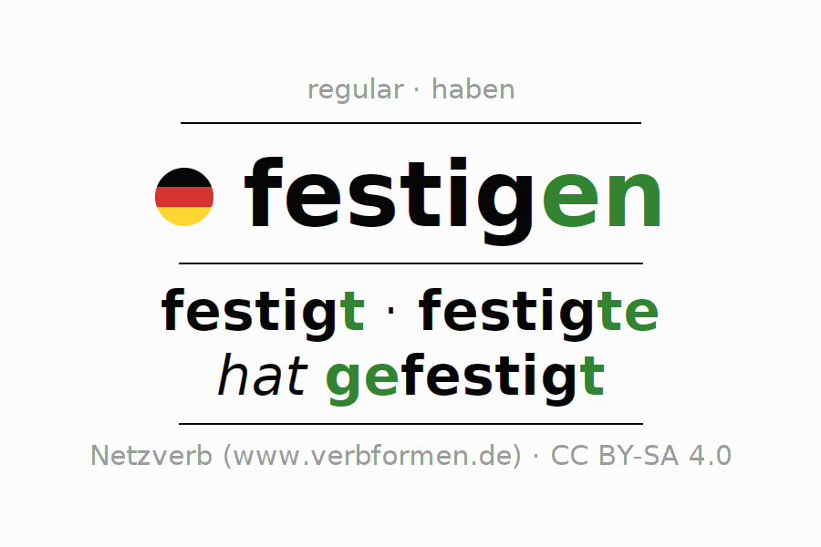 Entire conjugation of the German verb sich festigen. All tenses and modes are clearly represented in a table.