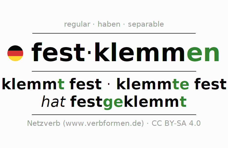 Conjugation of German verb festklemmen (hat)