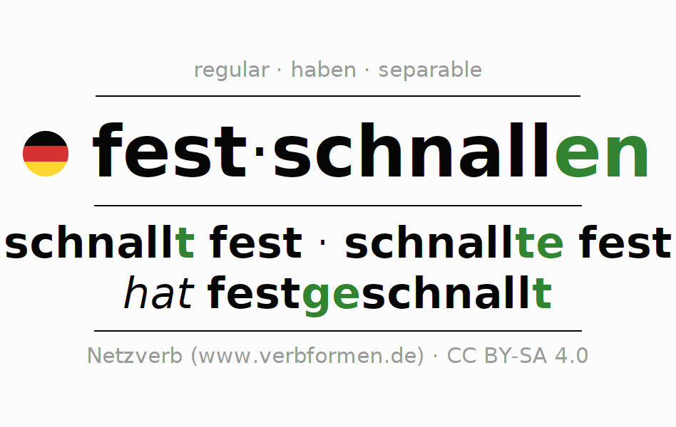 Entire conjugation of the German verb festschnallen. All tenses are clearly represented in a table.