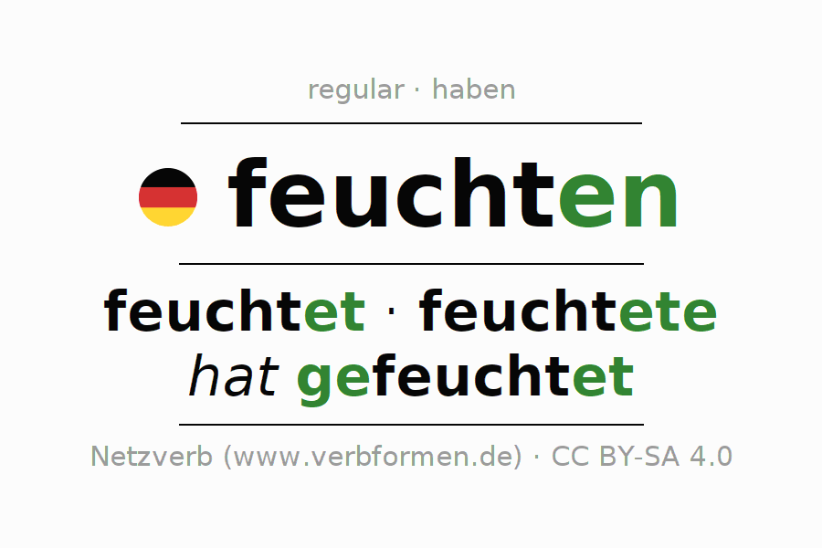 Entire conjugation of the German verb feuchten. All tenses are clearly represented in a table.