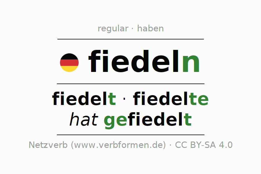 Entire conjugation of the German verb fiedeln. All tenses are clearly represented in a table.