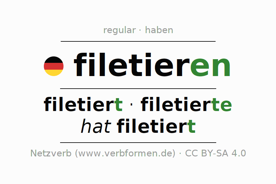 Entire conjugation of the German verb filetieren. All tenses and modes are clearly represented in a table.