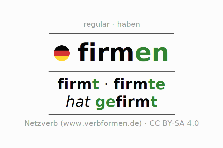 Entire conjugation of the German verb firmen. All tenses are clearly represented in a table.